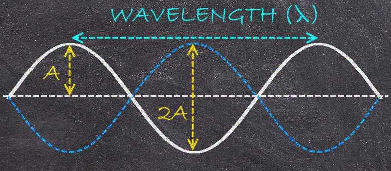Amplitude_Diagram2