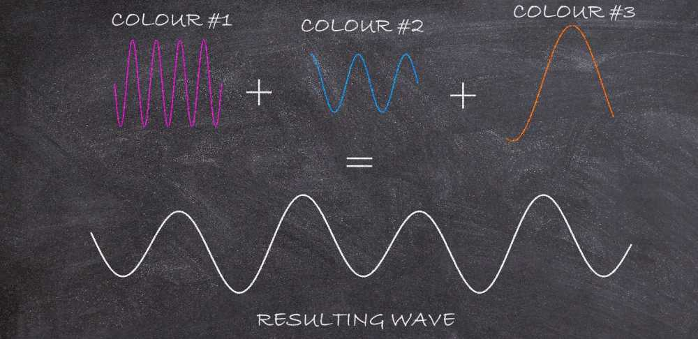 Different_Waves2