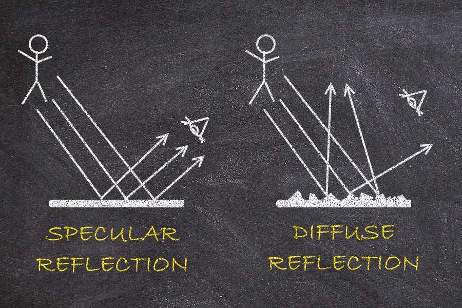 Diffusive_vs_Specular2
