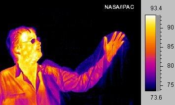 Human-Infrared