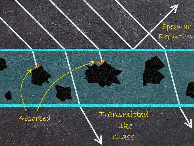 Obsidian_Diagram2