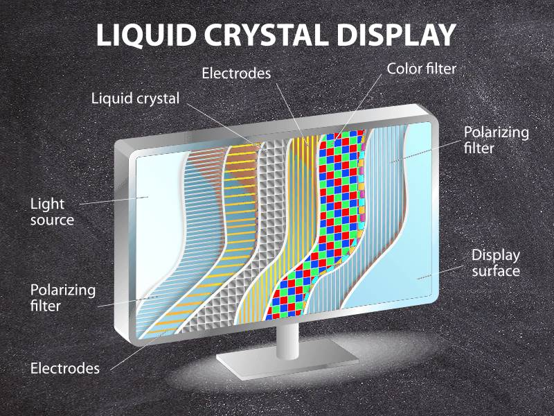 LCD_Diagram